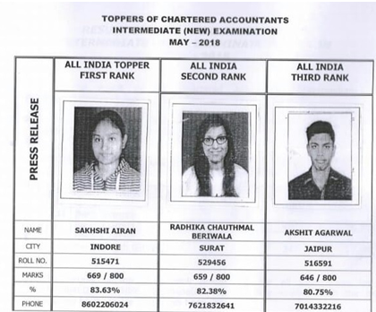 ca intermediate may 2018 toppers details