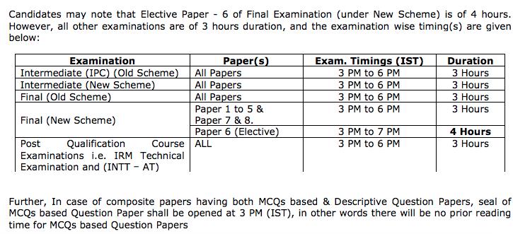CA-IPCC-Exam-Dates