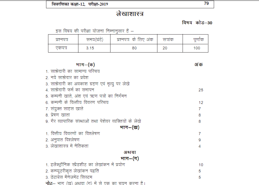 rbse syllabus for class 12th accounts