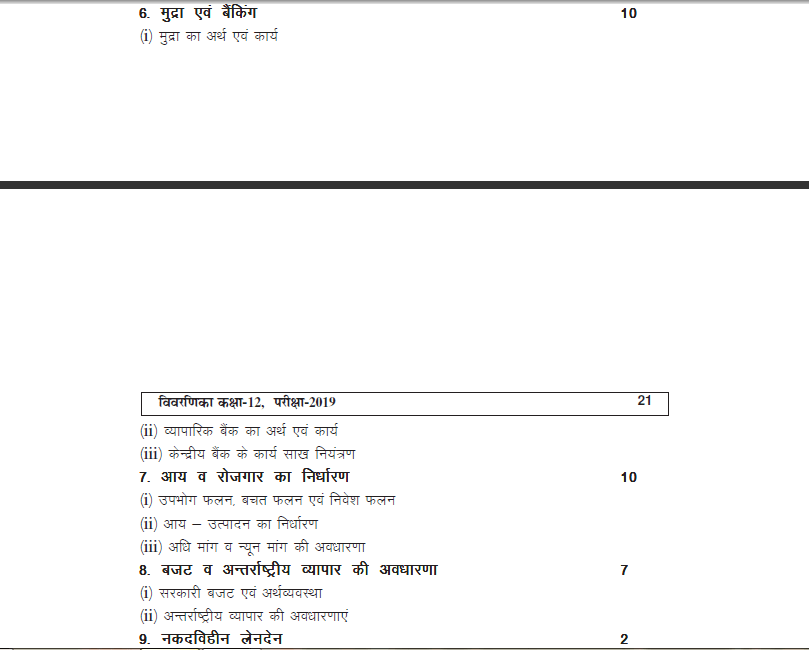 Rajasthan Board (RBSE) Syllabus For Class 12th 2020- Updated
