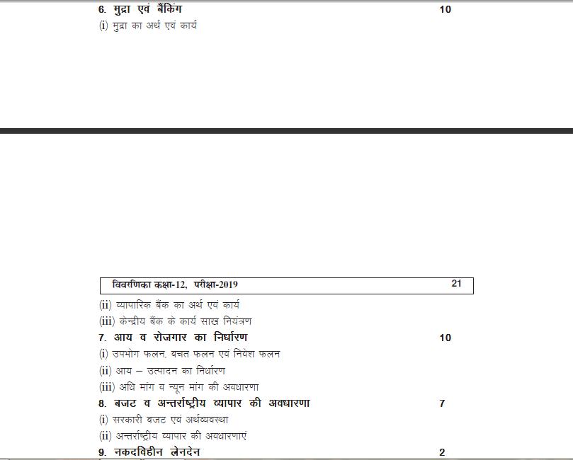 rbse syllabus for class 12th economics