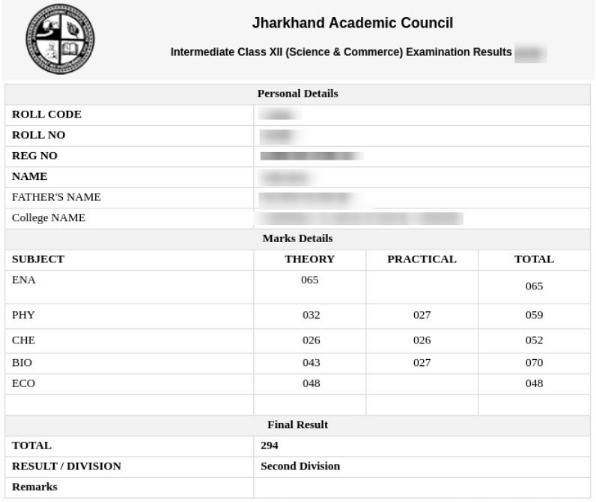 JAC Class 12th result 2020