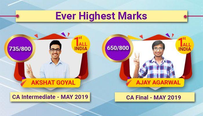 ca-intermediate-result-2019-in-hindi