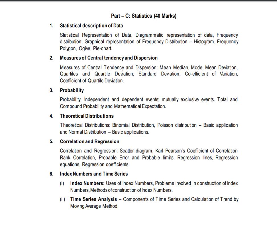 syllabus of CA Foundation Logical reasoning