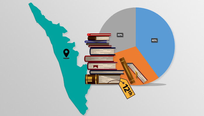 Download Kerala Plus Two Syllabus And Mark Distribution