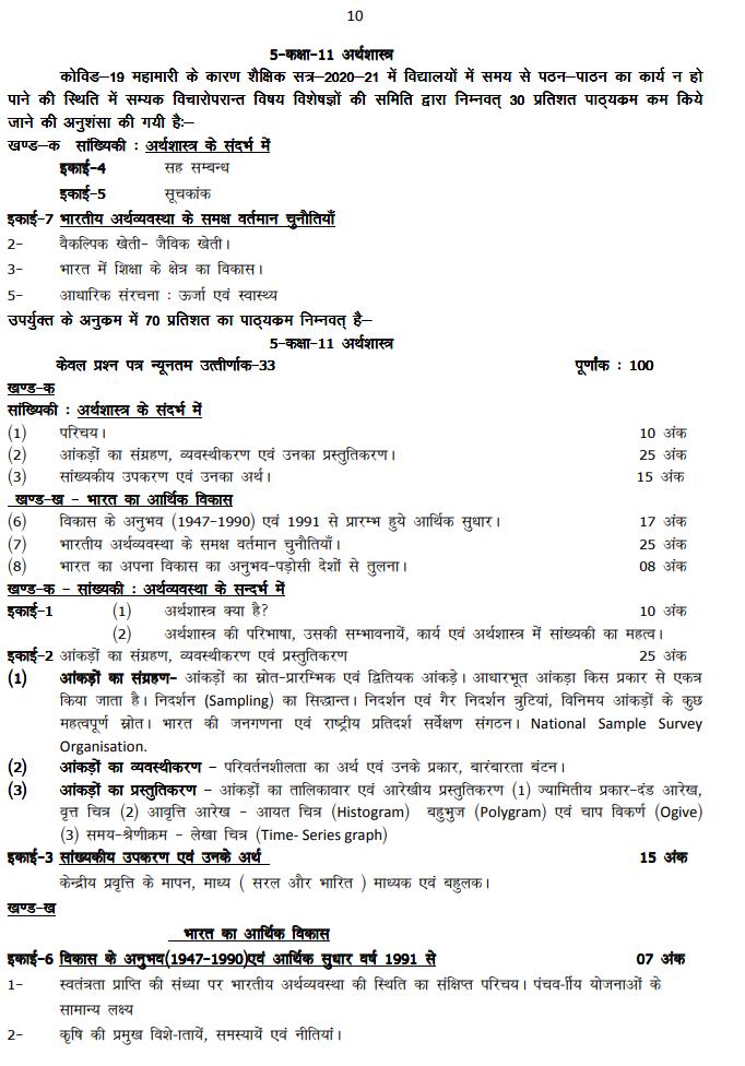 UP Board Class 11 Economics Syllabus 2020-21 in Hindi