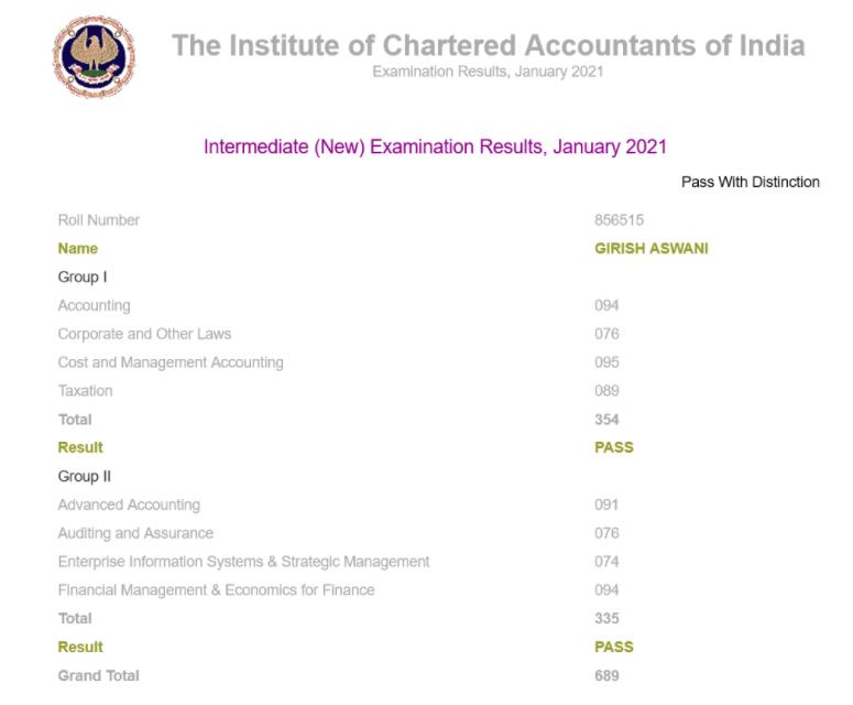 ca-intermediate-results